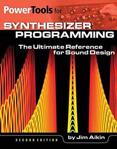 Sound Design Studieren | Lll Sound Design Studium Vergleichstest 01 2019 Neu