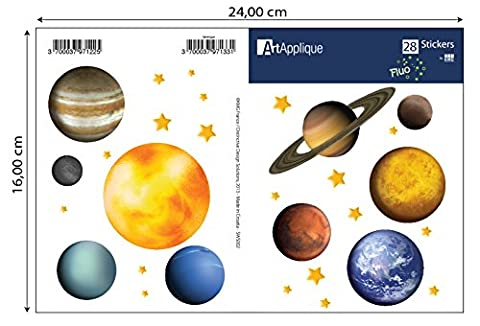 Planets Waterproof Decal Stickers for Phones, Snowboard, Laptop Luggage, Bicycle, Skateboard, Toys, Suitcases Motorbike, Guitar, Car and