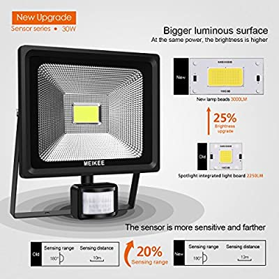 MEIKEE 30W Security Lights with Motion Sensor, Waterproof IP66 LED Floodlights, LED Sensor Outdoor Light, High Output 3000 Lumen 75W HPS Lights Equivalent Replaced, Super Bright PIR Flood light, Ideal for Garden, Car Park, Hotel and Yard, Daylight White