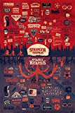 Pyramid International Poster Stranger Things The Upside Down, Multicolore, 91, 5x61cm