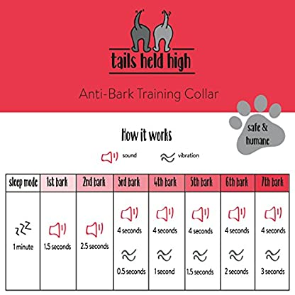 Tails Held High Anti Bark Dog Training Collar uses Sound and Vibration Only, Safe and Humane No Barking Device, 7… 7