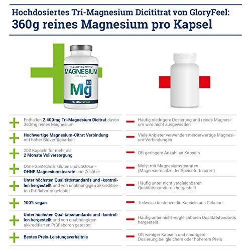 GloryFeel® Premium Magnesiumcitrat – Vergleichssieger 2019* – 2400mg davon 360mg elementares Magnesium pro Tagesdosis – 200 Hochdosierte Magnesium Kapseln – Laborgeprüft hergestellt in Deutschland