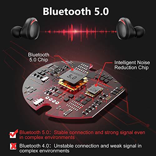 Arbily Auriculares Bluetooth, Auriculares Inalámbricos Bluetooth 5.0 Estéreo Hi- Fi Sonido IPX6 Resistentes al Agua, 90 Horas Autonomía 3000mAH Estuche de Carga para iPhone Huawei Samsung Sony Xiaomi