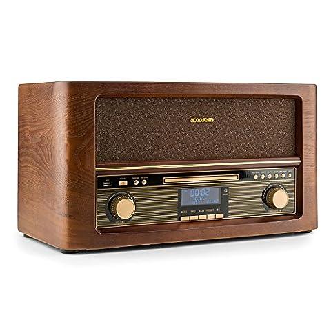 auna • Belle Epoque 1906 • Stereoanlage • Retroanlage • Digitalradio • DAB+ • Radio-Tuner • Radio-Tuner • Bluetooth • MP3-Player • CD-Player • RDS-Funktion • Fernbedienung • USB-Port • AUX • Digitalisierungsfunktion • Vintage Design • Holz-Gehäuse • braun