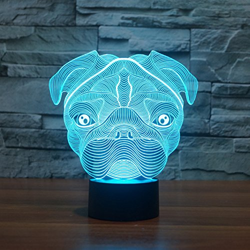 3D Illusion Lamp Jawell Night Light Shar Pei 7 Changing Colors Touch USB Table Nice Gift Toys (Mask Nite Owl)