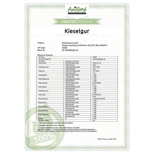 AniForte Milben-Stop Puder 2 kg inkl. Puderflasche - 3