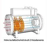 Bio Green Gewächshaus Heizung Elektrisch Elektro Heizung Phoenix - 7