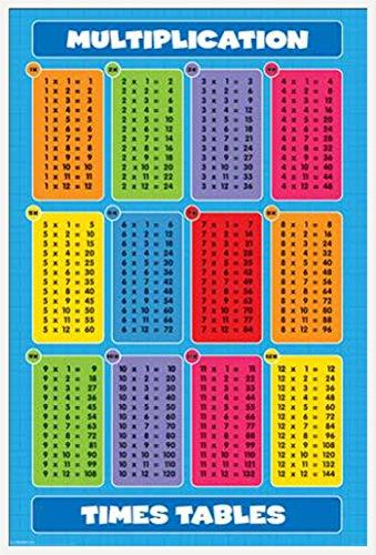 Empire Educational-Bildung Poster Times Tables + Zusatzartikel Kunststoff-Rahmen Weiss