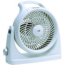 Orbegozo BF 0129 - Ventilador Box Fan 2 en 1 suelo y pared, potencia 40 W, 3 velocidades, diámetro hélice 23 cm, asa