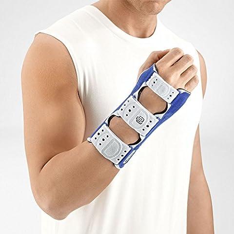 Manuloc Wrist Brace Size 0 Titanium 1