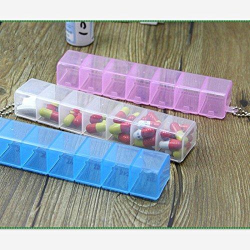 51lw79XyaKL - Caja de pastillas semanal de 7 días, organizador del dispensador de medicamentos de almacenamiento