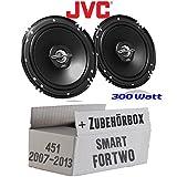 Smart ForTwo 451 Front - JVC CS-J620X - 16cm Koaxe - Einbauset