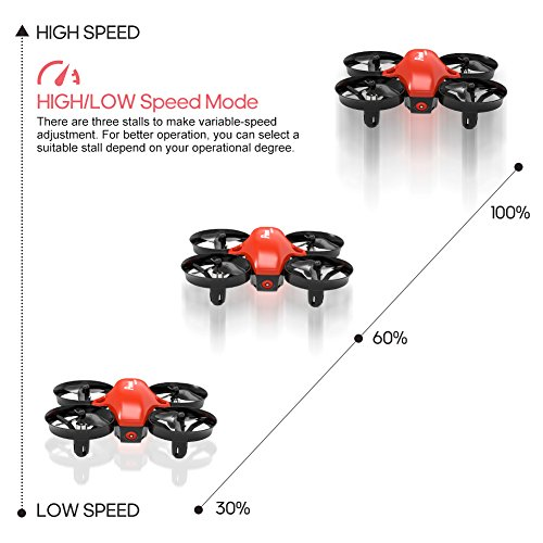 Zoom IMG-3 potensic mini drone con telecomando