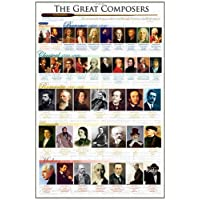 Empire Educational - Póster (en inglés), diseño de grandes compositores