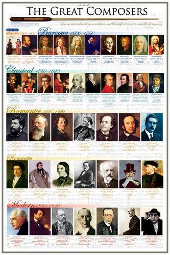 Educational - Bildung Komponisten - Great Composers Bildungsposter Plakat Druck - Maxiposter Version in Englisch - Grösse 61x91,5 cm