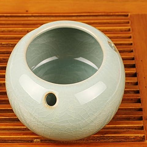 Accessori per la moda Posacenere Ceramica Soggiorno Ufficio posacenere ( colore : 1 )