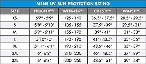 O 'Neill Neoprenanzug Herren UV-Sonnenschutz Basic Skins Short Sleeve Rash Guard Crew Shirt dusty blue
