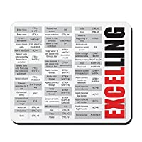 CafePress - Excelling Keyboard Shortcuts - Non-slip Rubber Mousepad, Gaming Mouse Pad