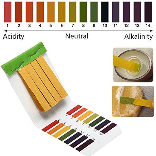 Inovey 1-14 pH-alkalisches Säure-Testpapier-Wasser-Lackmus-Test-Installationssatz (Wasser-säure-test)