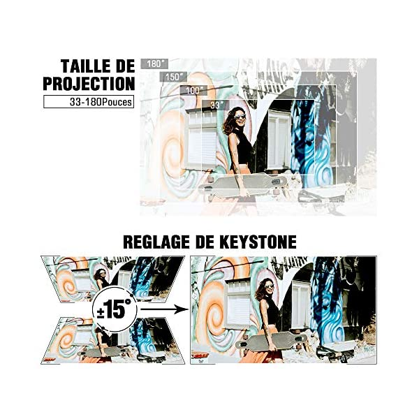 Mini-Vidoprojecteur-ELEPHAS-4000-Lumens-Projecteur-Portable-Soutien-1080P-Rtroprojecteur-Compatible-USBHDSDAVVGA-pour-Home-Cinma-Dure-de-Vie-Jusqu-50000-Heures-Blanc
