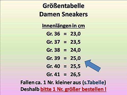 gibra Damen Sneakers, Leicht und Bequem, Schwarz/Pink, Gr. 36-41 Schwarz/Pink