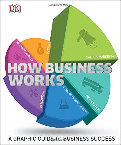 How Business Works by Dk (March 2, 2015) Hardcover