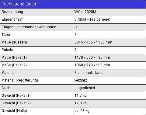 Nagerhaus Hasen Hühnerstall Kleintierhaus Nistkasten Freilauf Gehege - 5