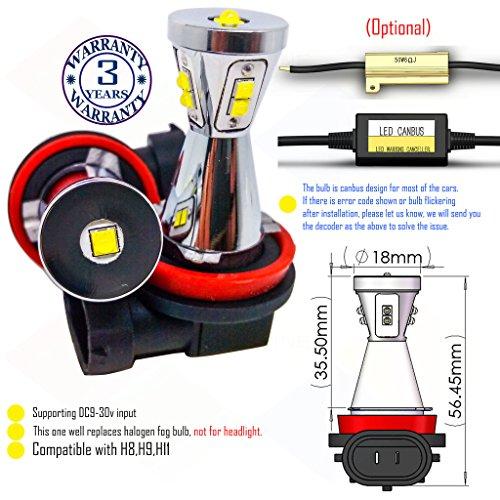 Preisvergleich Produktbild Wiseshine 8000k H9 LED-Nebelscheinwerfer lampen DC9-30v 3 Jahre Qualitätssicherung (2 Stück) H9 9 led HP Kaltes Weiß