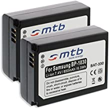 2x Akku ED-BP1030, BP1130 für Samsung NX200, NX300, NX1000, NX1100, NX2000