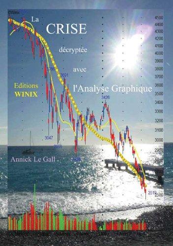 La crise décryptée avec l'Analyse Graphique