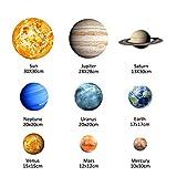 Adesivi murali, Adesivo da parete luminoso 9 Planet Solar System Pattern Casa Luminosa Decorazione da parete Per cameretta Soggiorno cameretta