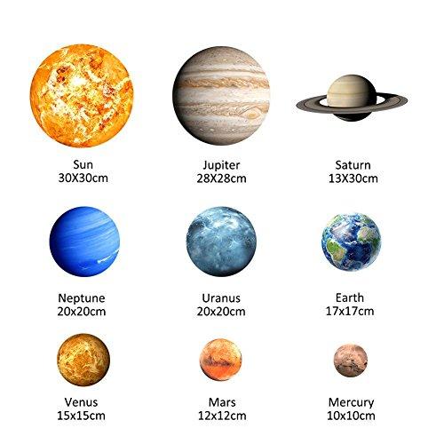 9 stück Neun Planeten Wandsticker Glow In The Dark Leuchtaufkleber Leuchtsticker Solar System Äußere Weltraum Planet Sternen Abnehmbare Wandsticker DIY Wandaufkleber Für Schlafzimmer Wohnzimmer (Glow Schlafzimmer The Dark In)
