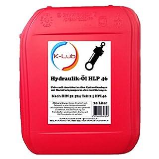 20 Liter Hydrauliköl HLP 46 | HLP46 ISO