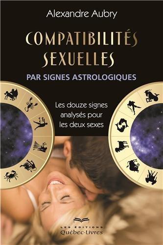 Compatibilités sexuelles par Alexandre Aubry
