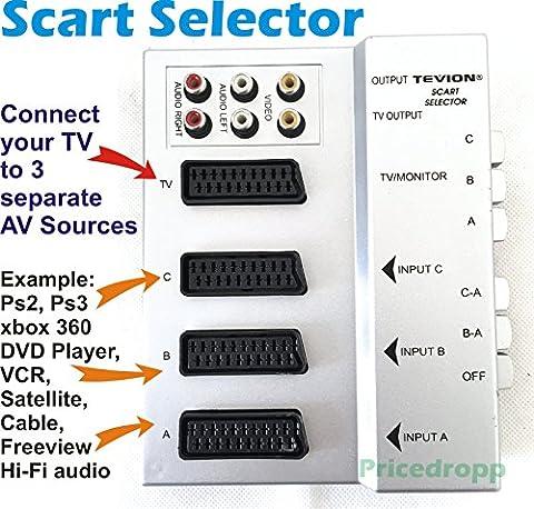 Péritel Sélecteur commutateur Boîte–3Entrée péritel, 1sortie péritel + 6prises RCA Phono (Argent)