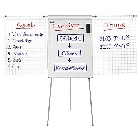 Panneau Affichage Sur Pied - Chevalet de conférence Master of Boards® Triad