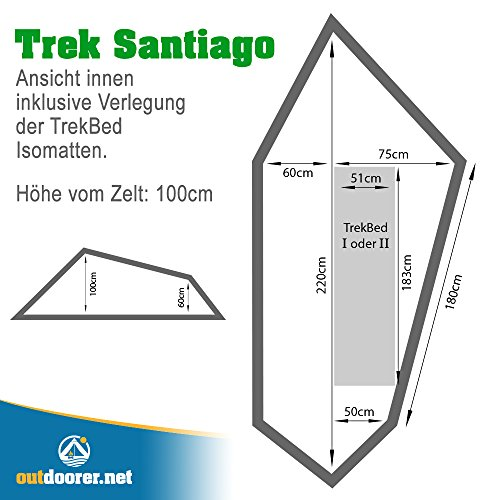 Outdoorer tent Trek Santiago green 115kg small pack size the lightweight tent for 1 person - Survival Outdoors UK  sc 1 st  SurvivalOutdoors.UK & Outdoorer tent Trek Santiago green 115kg small pack size the ...
