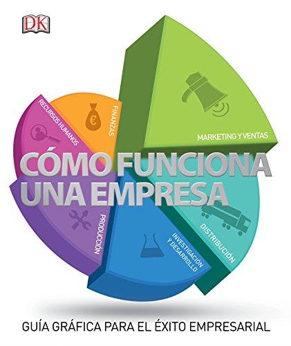 Cómo funciona una empresa: Guía gráfica para el éxito empresarial (BUSINESS)