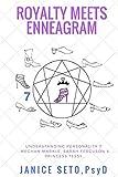 Royalty meets Enneagram: Understanding Personality 7 Meghan Markle, Sarah Ferguson, Princess Tessy