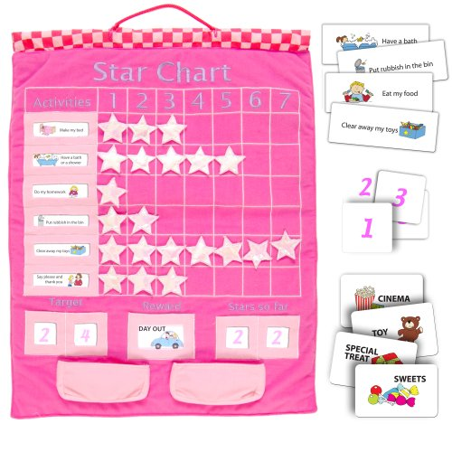 Sternen Tabelle zum an die Wand hängen - Pink (Pink Chart Star)