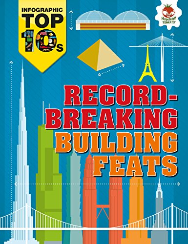 Record-Breaking Building Feats (Infographic Top 10s)