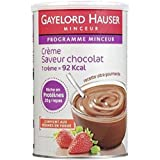 Gayelord Hauser Protéines creme chocolat boite 350g (Prix Par Unité) Envoi Rapide Et Soignée