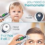 fiberthermometer - Vergleich von