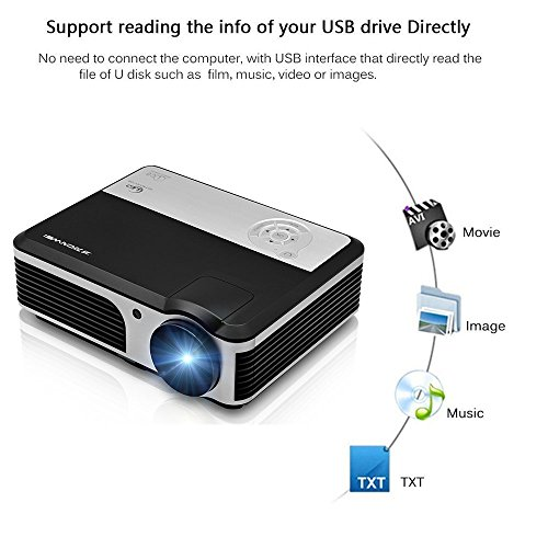 HD Projector For Iphone, CAIWEI Portable LED Home Theater Cinema Projector 1080p HDMI TV Gaming Projector Support USB Stick Apple Products  Ipad Mac Laptop Xbox PS4 Bluray DVD Player Video Games Movie Indoor Outdoor Entertain Projectors