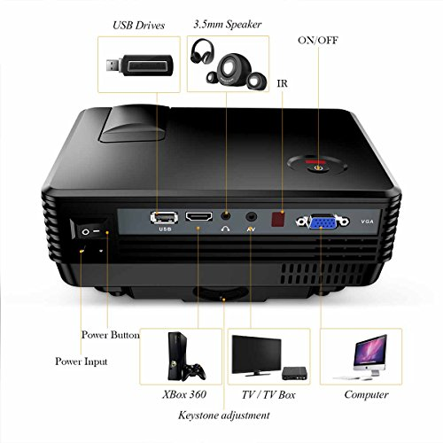 Play™ 2000 Lumen Android 4.4 OS System Projector Portable Smart HD, TV, LED, 1080P Built-in Multimedia Video Home Cinema Theater Projector