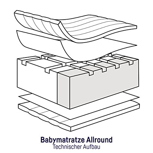 Zöllner 7350200000 - Babymatratze Air Allround, 70/140 cm -