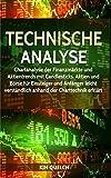 Product icon of Technische Analyse: Chartanalyse der Finanzmärkte