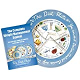 Best Hot Tools hot plates - The Diet Plate Male Diet Plate Review