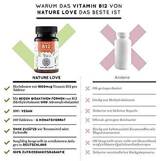 Vitamin B12 Bild
