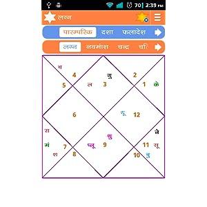 Spielgestaltung Kundli in hindi online